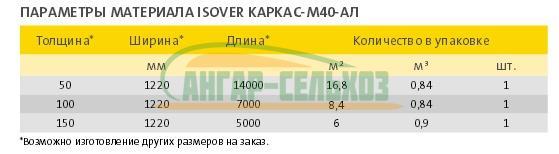 Теплоизоляция isover